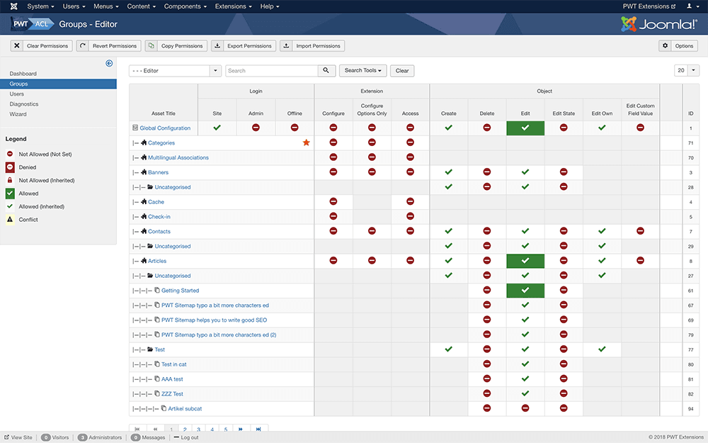 PWT ACL - Joomla ACL Extension: Joomla ACL made easy